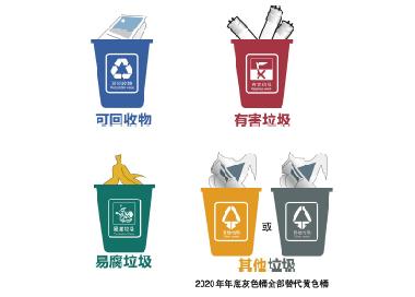 杭州生活垃圾分类新标准15日起正式实施