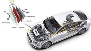 氫燃料電池成本下降